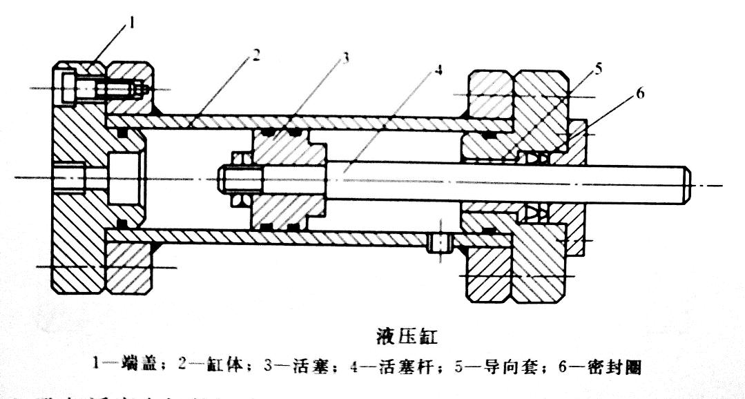 液压缸的拆卸分解与观察测试图片