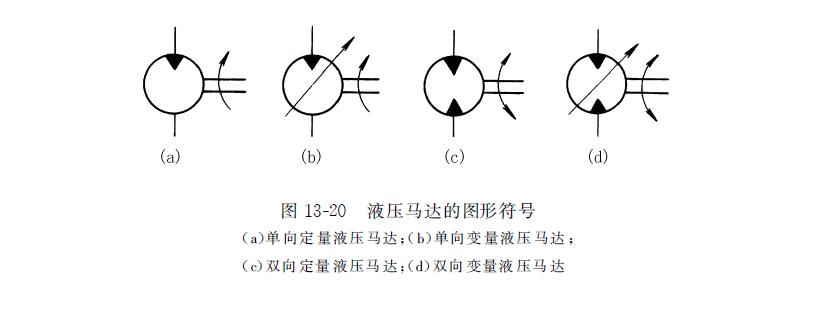 压马达的工作原理,其图形符号以及主要性能参数